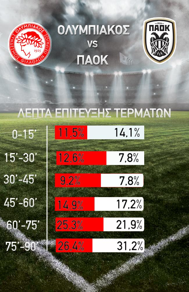 paok_olympiacos_infographic_2