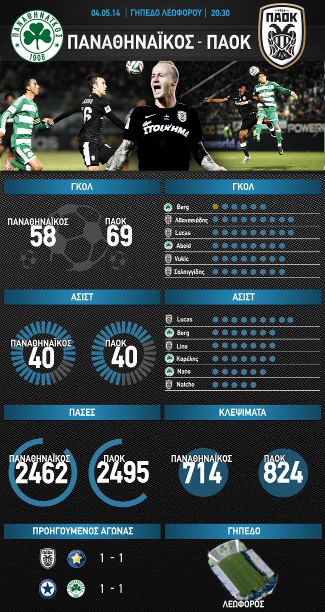 match infographic pao playoffs