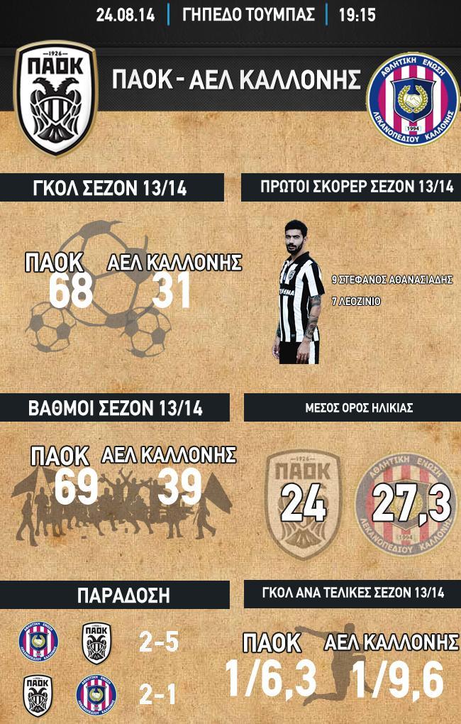 infographics_kalloni_correct1