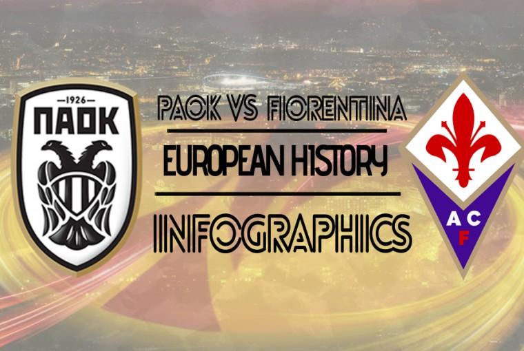 PAOK – Fiorentina: Facts & Figures [Infographics]