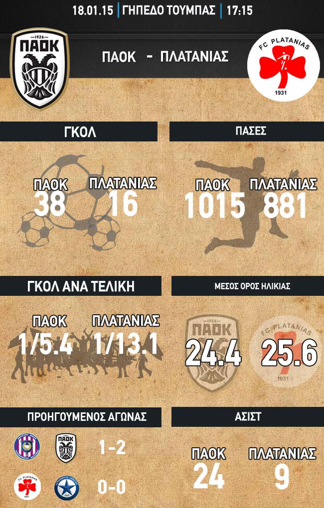 infographics_platanias