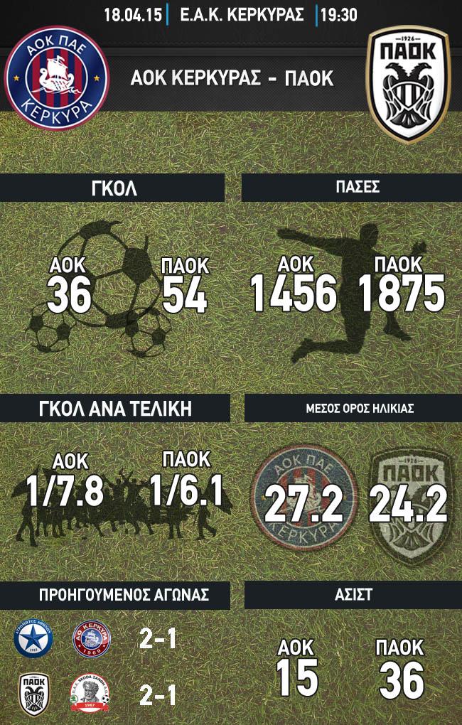 infographics_kerkyra